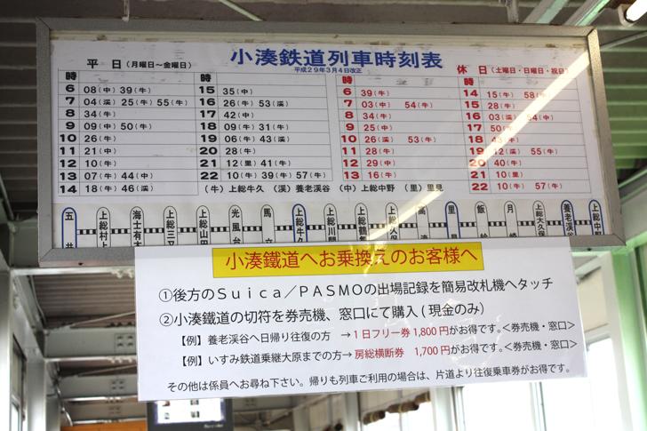 小湊鉄道の時刻表